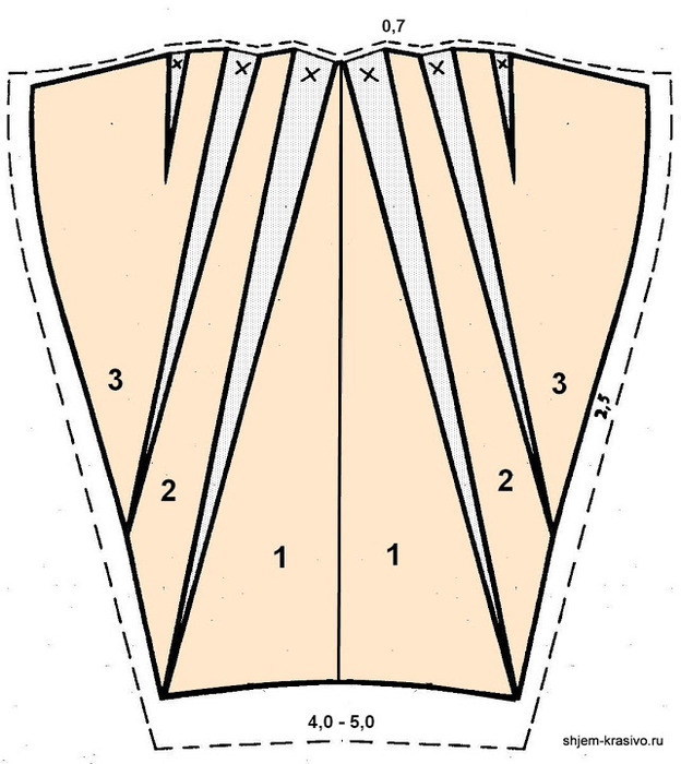 Как сшить юбку тюльпан своими руками для начинающих