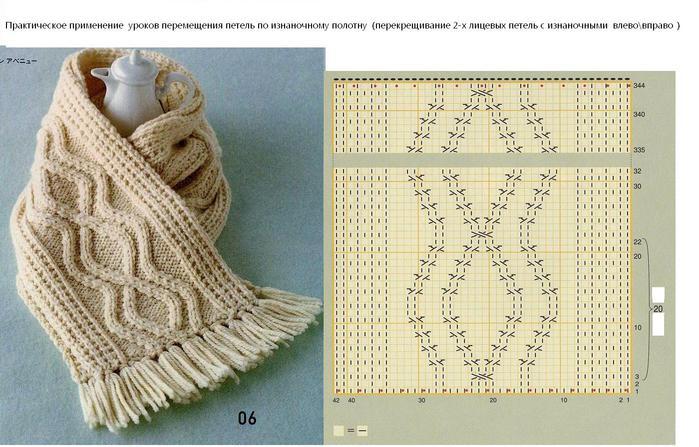 Рисунок для вязания на спицах детского шарфа