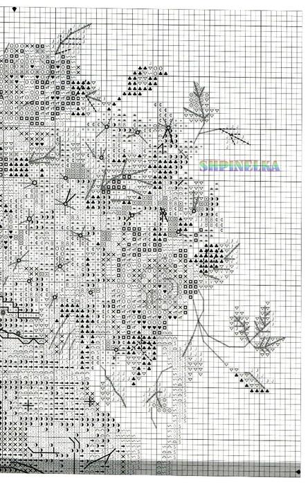 chart2 (445x700, 306Kb)