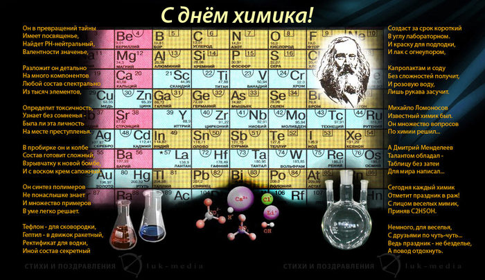 Поздравления химиков с днем химиков в прозе