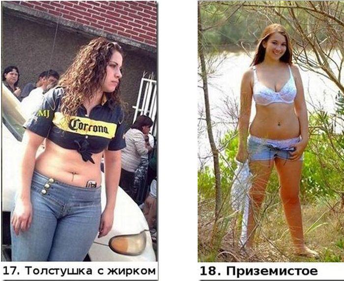 Формы женских влагалищ фото 7 фотография