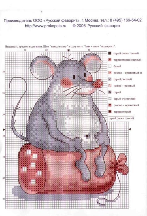 Часть 9 - Мышки