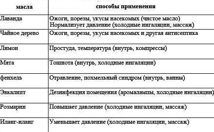 4721164_aptechka_1_ (441x272, 31Kb)