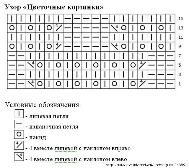 shema-Uzora-cvetochnye-korzinki-640-570 (640x570, 158Kb)
