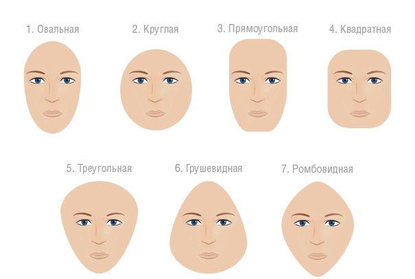 Макияж фото для круглой формы лица