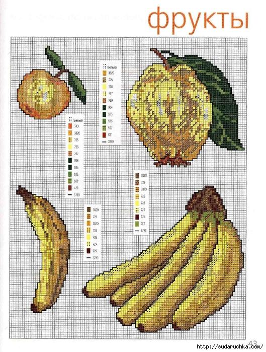 Вышивка крестом.  Схемы вышивки фруктов.
