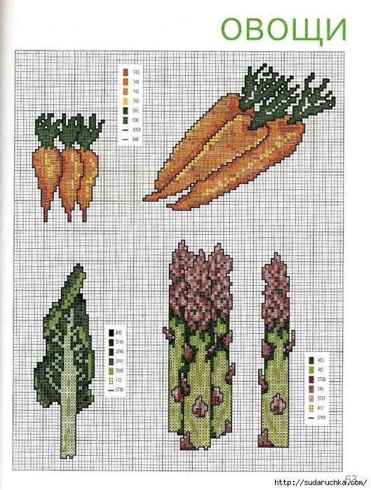 овощи (7) (480x634, 129Kb) .