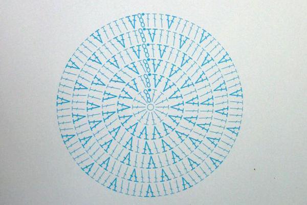 diagrama-circulo-crochet (600x400, 443Kb)