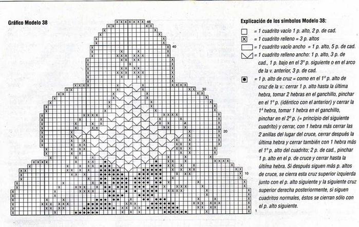 вязание крючком. салфетки скатерти подушки (18) (700x443, 150Kb)