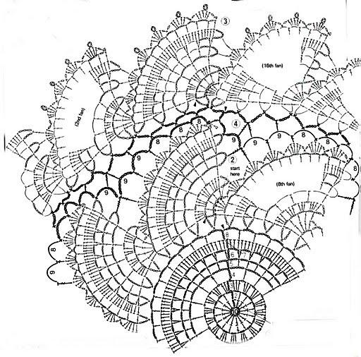 вязание крючком. салфетки скатерти подушки (34) (512x506, 84Kb)