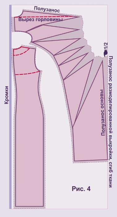 Как сшить платье со сборкой по горловине