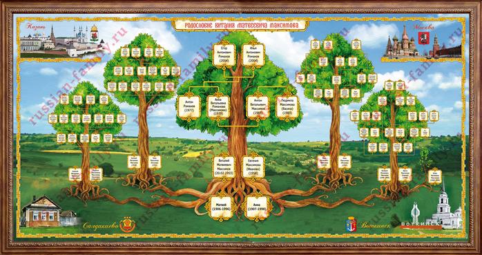 drevo2-1024 (700x369, 450Kb)