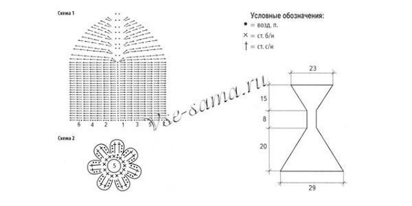 сарафан4 (600x300, 21Kb)