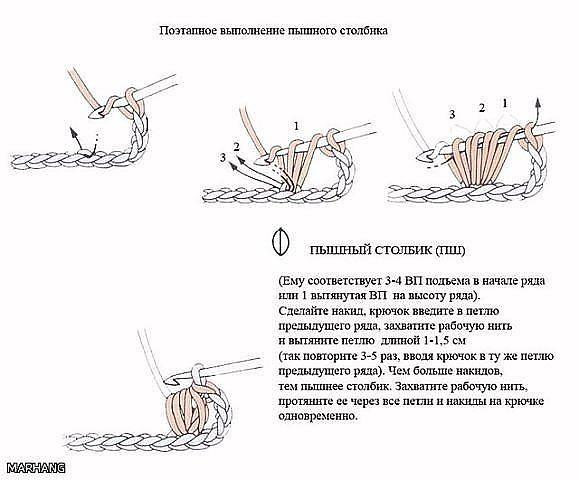 Пышный столбик для вязания крючком