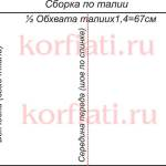 platjevikrojka2 (150x150, 6Kb)