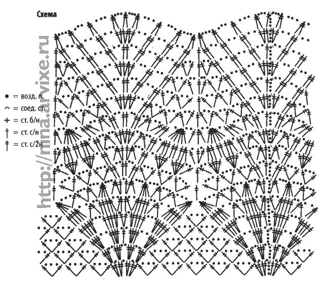 Схемы вязания крючком юбок,