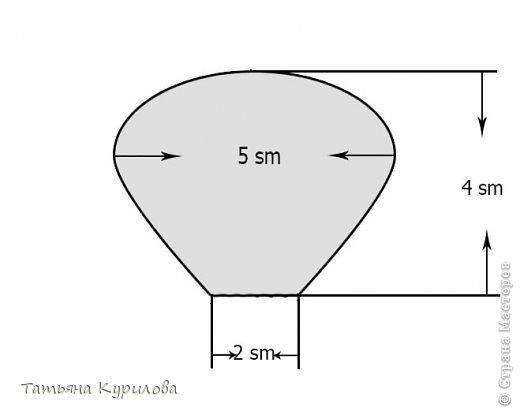 Мастер-класс по созданию маков из атласных лент (2) (520x415, 15Kb)
