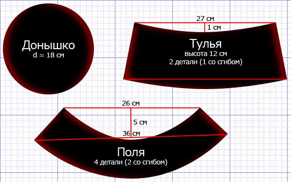 1305981396_vikroyka_shlyapy (598x374, 13Kb)