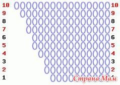3970017_8035192_75551nothumb500 (238x169, 21Kb)