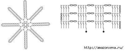 Летний пуловер крючком (3) (402x163, 30Kb)