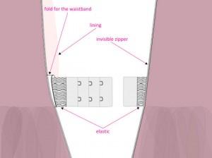 4870325_waistband300x224 (300x224, 9Kb)