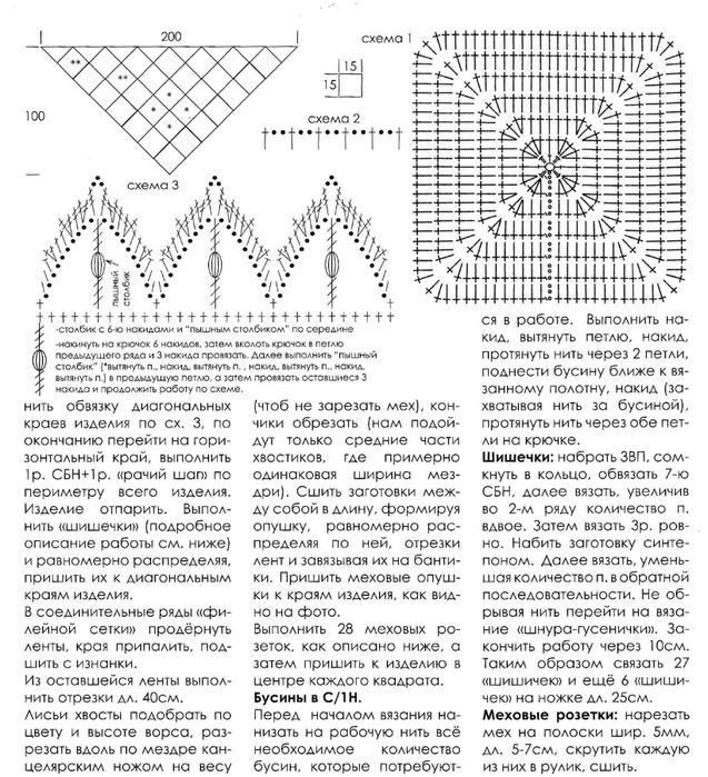 Схемы вязания из шерсти