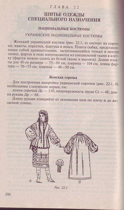 Как сшить украинскую сорочку-вышиванку.