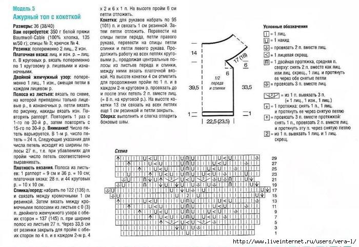 Схема вязания и описание мак