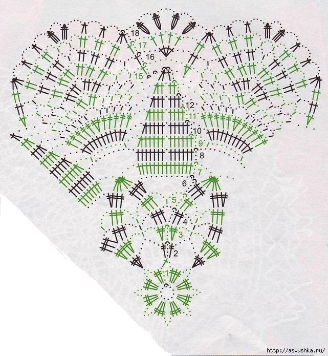модель 1 схема (641x695, 264Kb)