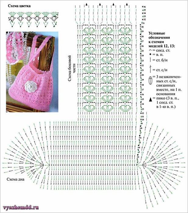 Вязаные сумки крючком и схемы