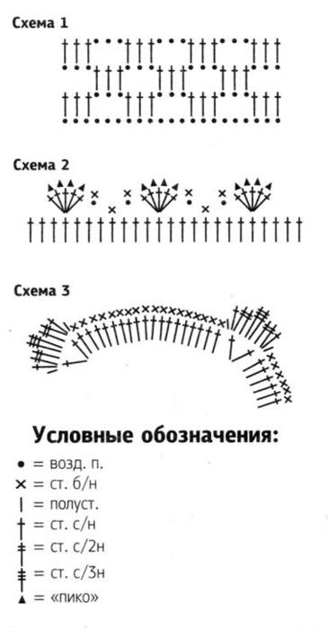 Песочник для девочки связан крючком.  Возраст: На 9-12 месяцев.  Пряжа СоСо (100% хлопок, 240 м/50 г)...