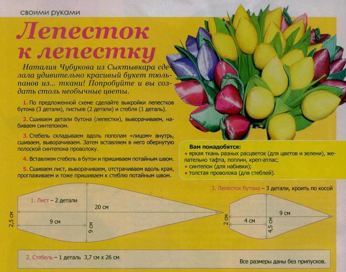 Тюльпаны из ткани выкройка