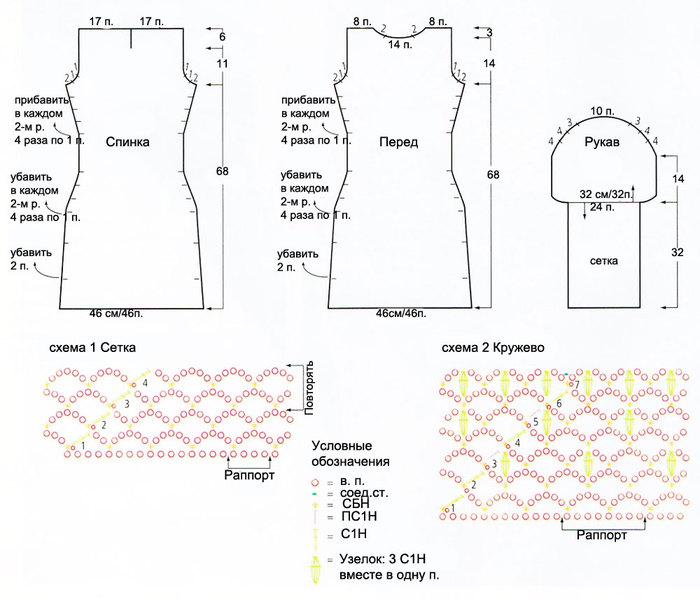 Вязание крючком сетки схемы с подробным описанием