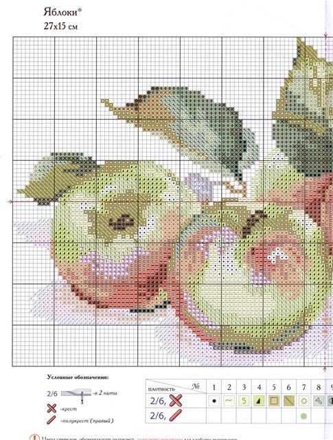 Вышивка крестом яблоки схема скачать