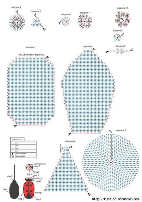Подушка БОЖЬЯ КОРОВКА. Вязание крючком для детей (1) (494x699, 250Kb)