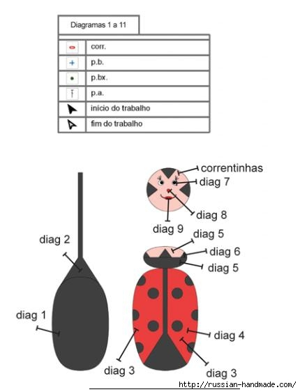 Подушка БОЖЬЯ КОРОВКА. Вязание крючком для детей (7) (430x562, 57Kb)