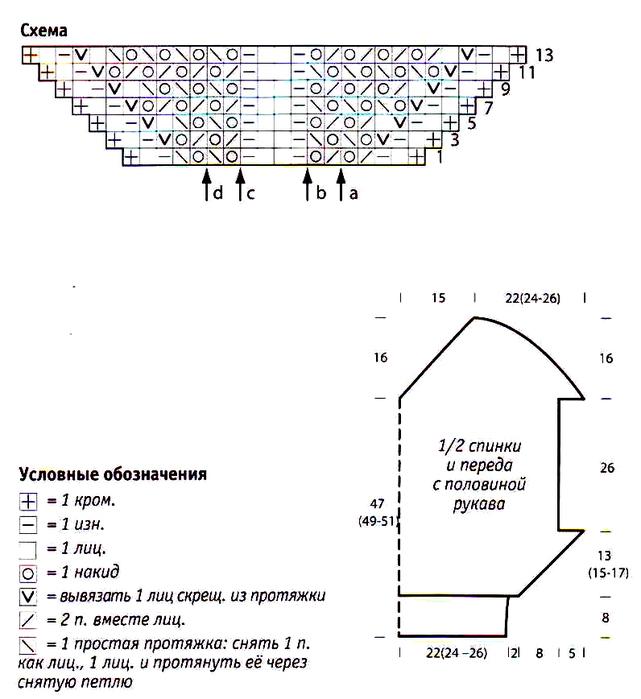 Ажурные узоры вязания спицами сетчатый узор