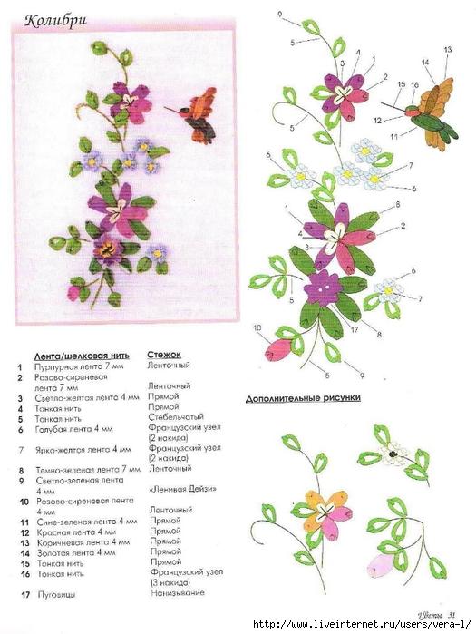 Вышивка лентами цветов схемы и