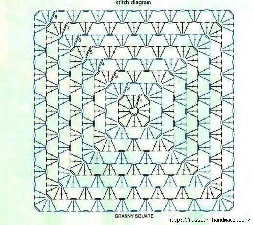 Вязание крючком. Две юбки столбиками с накидом (4) (518x462, 248Kb)