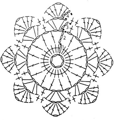Цветочная летняя шаль крючком. Схема (1) (400x419, 97Kb)
