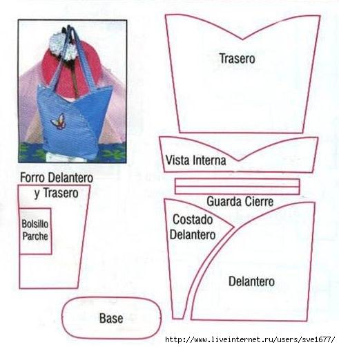 Выкройка сумки из джинсов мастер класс разные модели