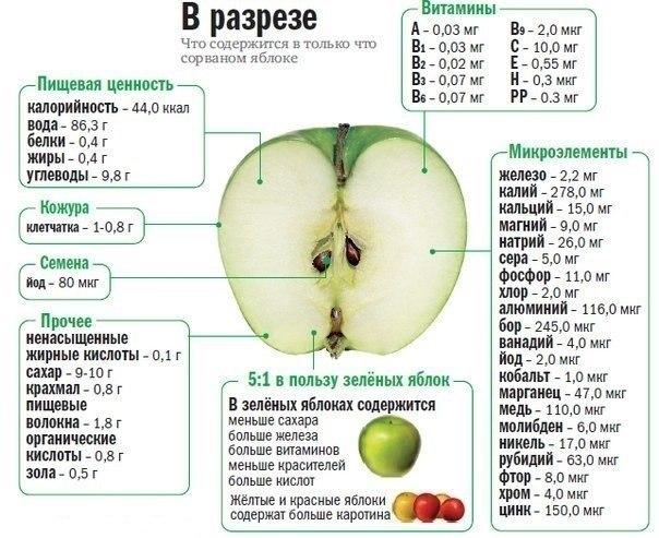 яблоко (604x493, 78Kb)