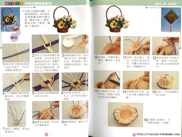 Плетение из бумаги или газеты