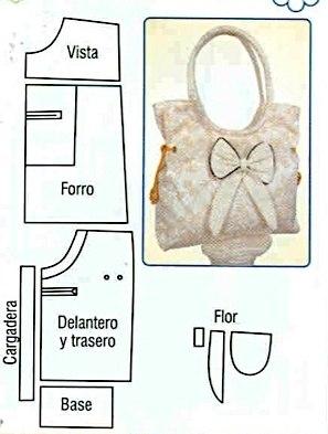 Выкройки оригинальных сумок своими руками