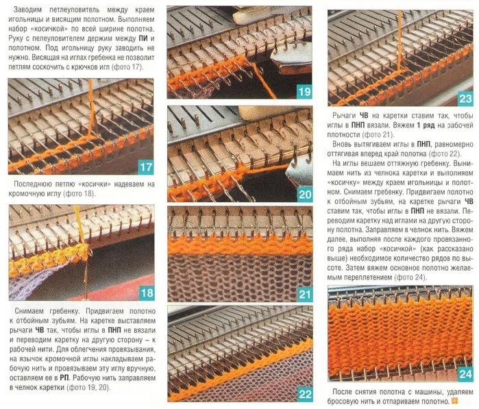 Вязание на однофонтурных вязальных машинах