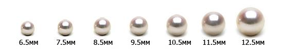 jemchug-razmer (550x104, 24Kb)