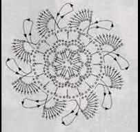 爱尔兰花边:花型图案 - maomao - 我随心动