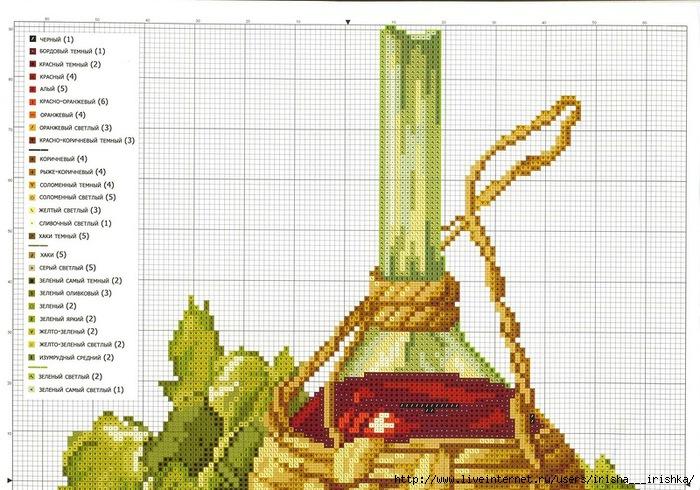 Схемы вышивки крестом натюрморты для кухни 72