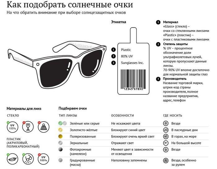 Как выбрать солнцезащитные очки 1 (700x546, 75Kb)
