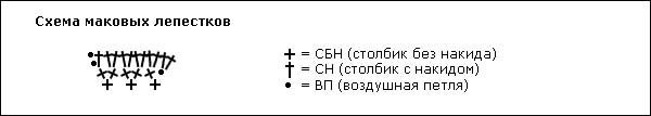 Вязаные сережки маки (4) (600x107, 27Kb)